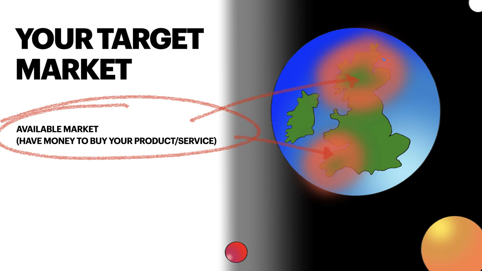 small business target markets - available market by business coach Marc Ford